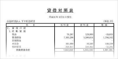 下中記念財団 第7期 会計報告